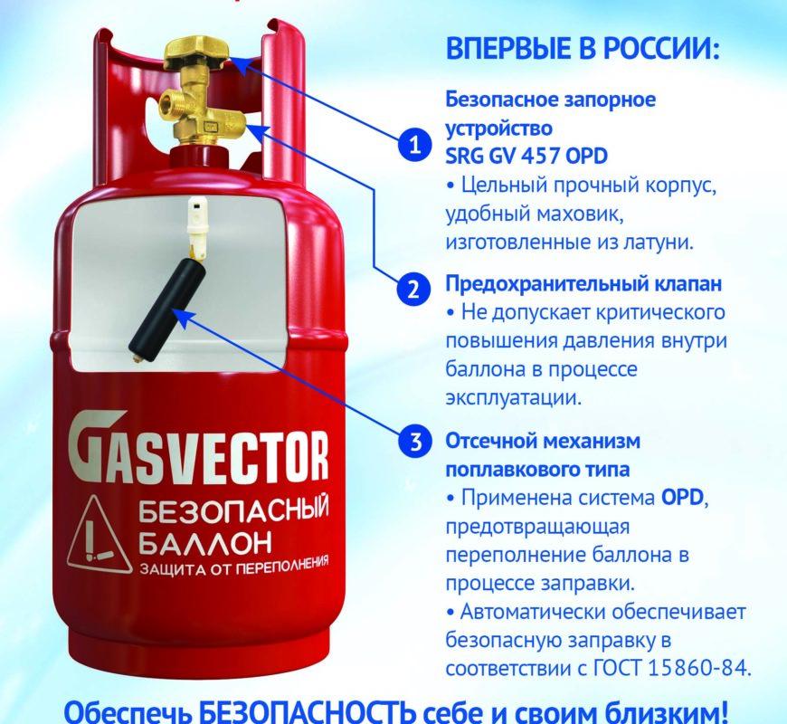 Новая инструкция по безопасному использованию бытового газа в многоквартирных домах. Начала действовать с 09 мая 2018 года.
